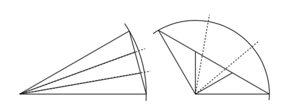 Illustration showing that trisecting a chord does not trisect the angle.