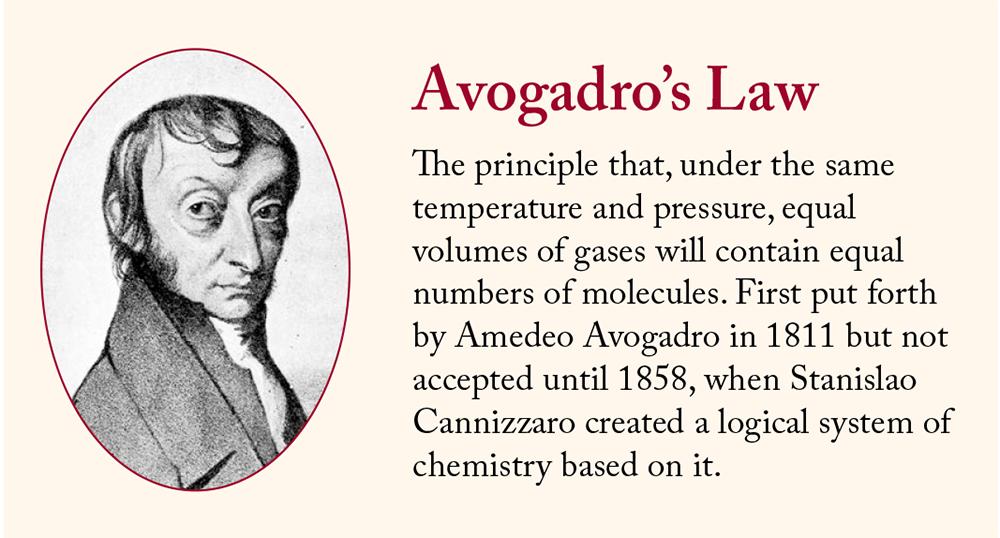 Avogadro's Law.