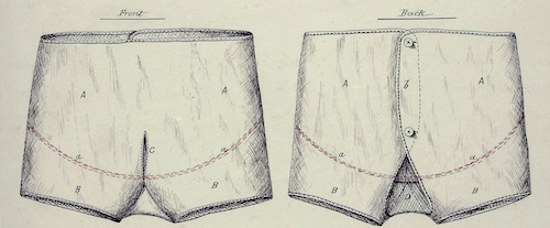 A schematic drawing of a flannel cholera belt