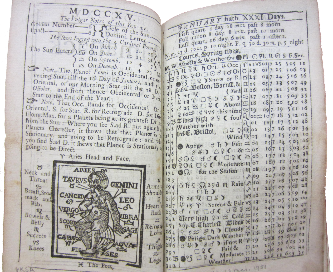 Pages of an almanac from 1715 showing a woodcut of a man, the parts of his body labeled with different astrological signs.