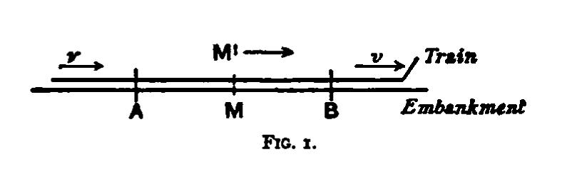 Equation describing Einstein's theory of relativity.