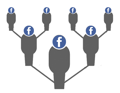 Seven connected people with the Facebook logo over their faces