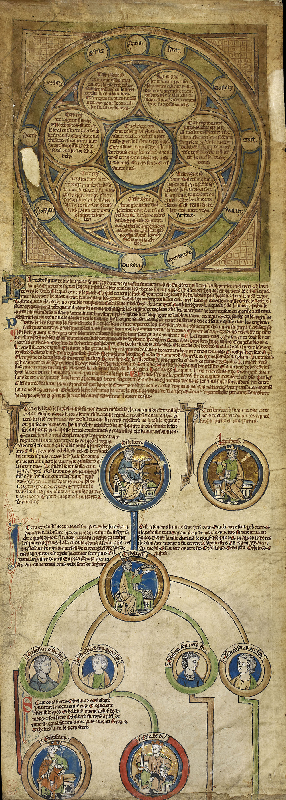 Section from the genealogical roll of the kings of England, c. 1300. British Library.
