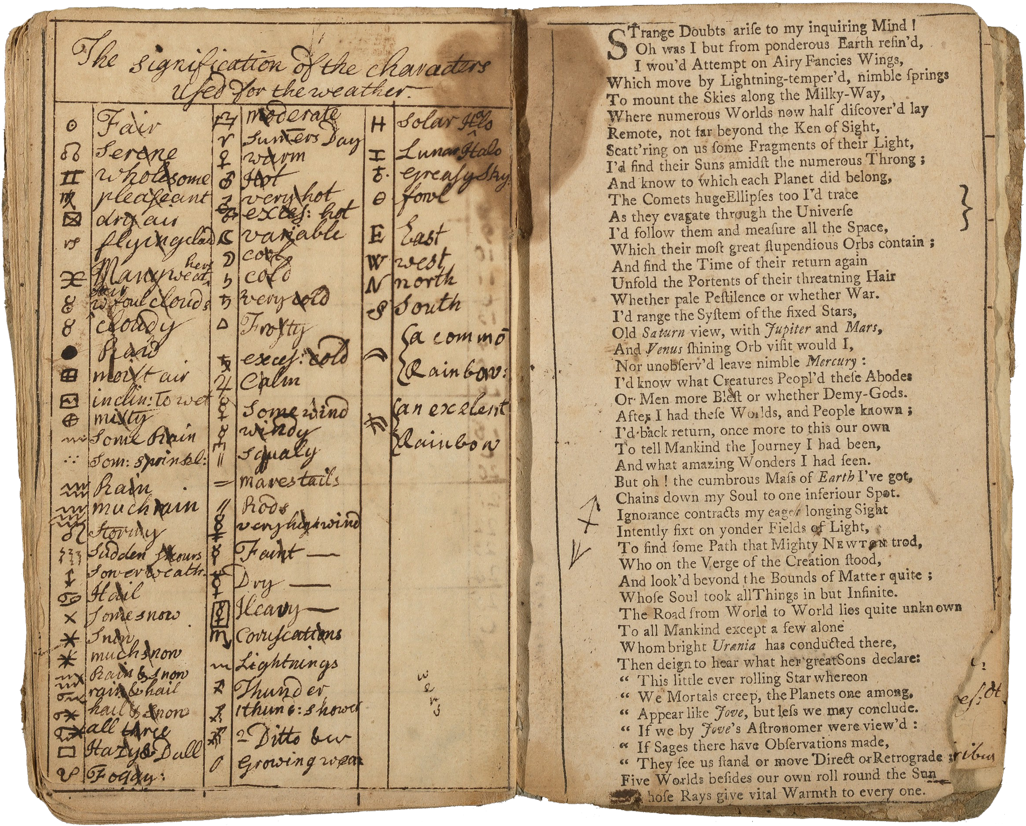 An almanac page and a blank page on which has been written a key with symbols for different types of weather.