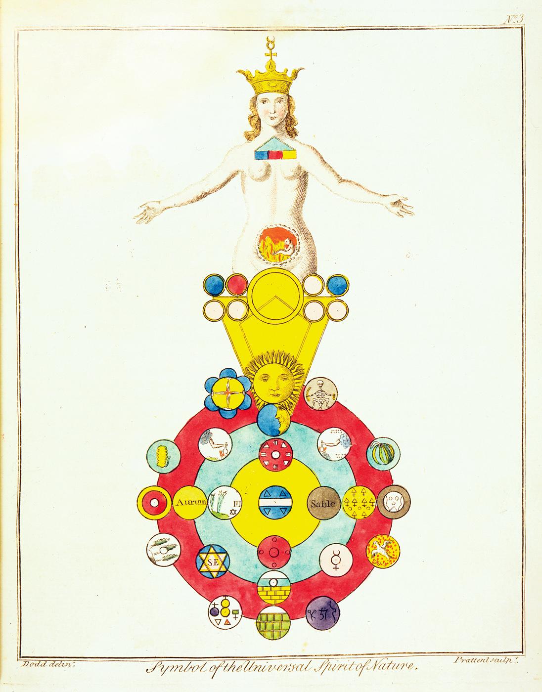 Illustration of the Universal Spirit of Nature, c. 1798.