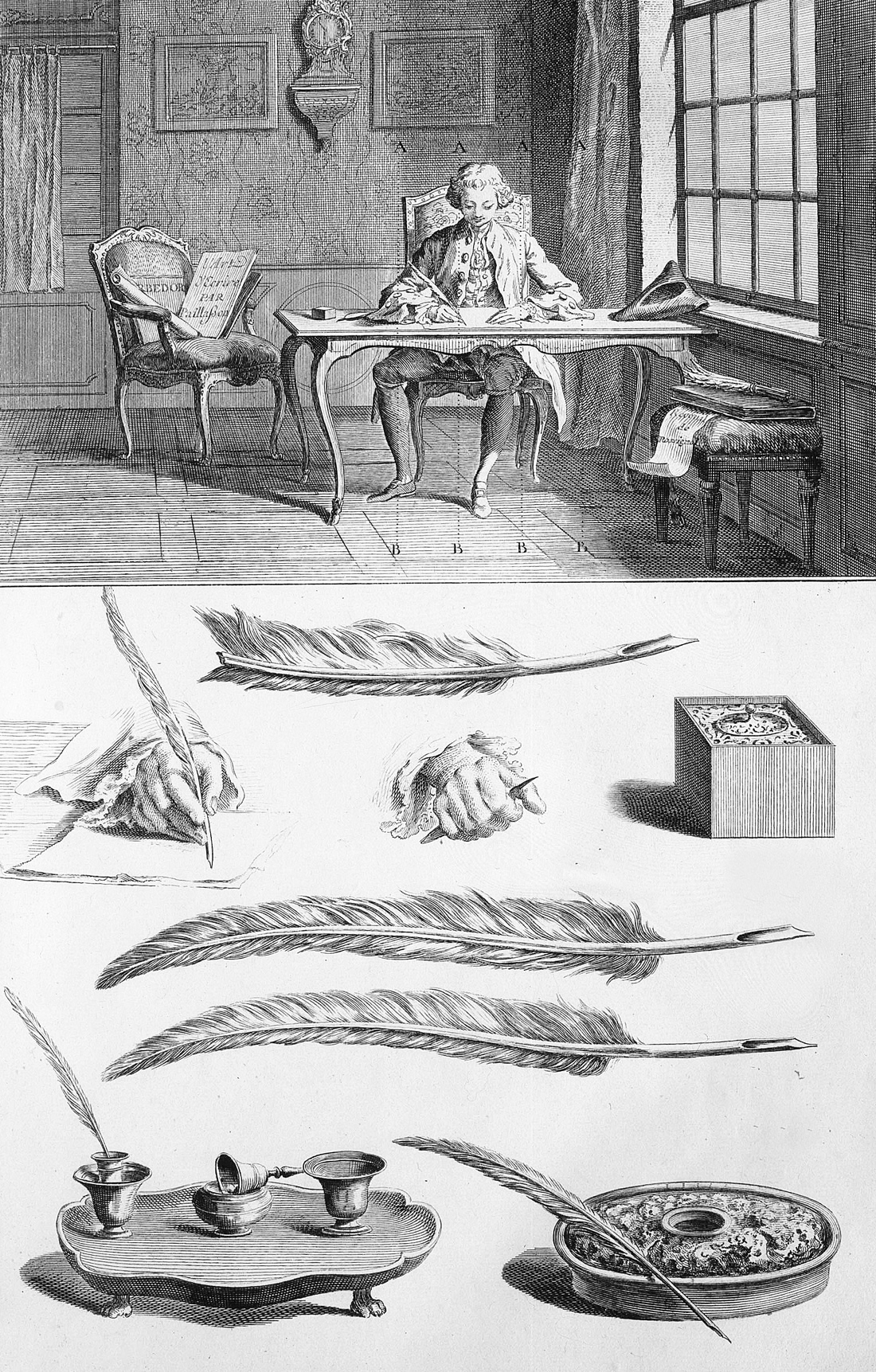 The Art of Writing (Man), from Diderot's Encyclopédie, 1751.