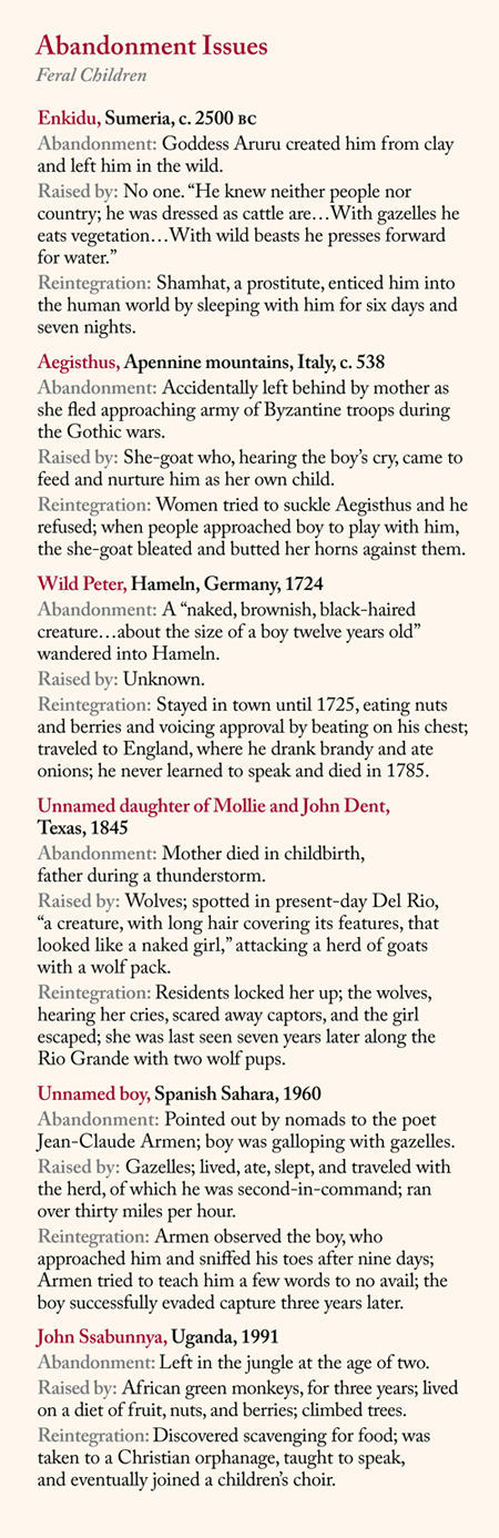 A list of feral children throughout time.