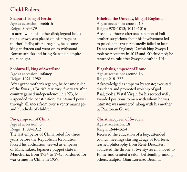 List of the youngest rulers in world history.