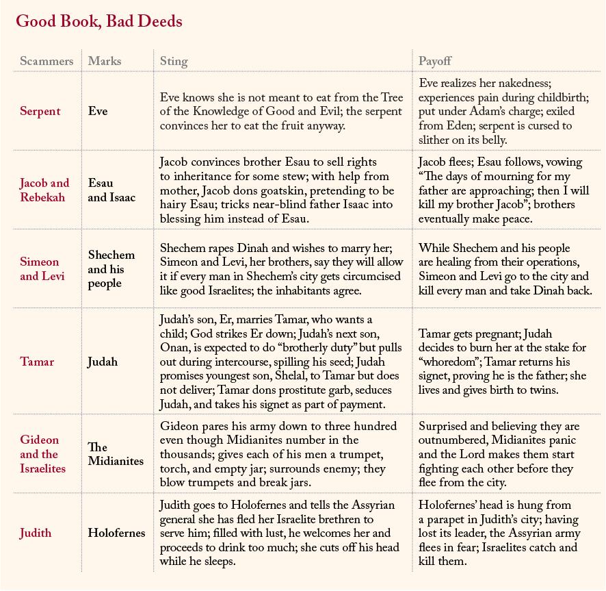 Good Book, Bad Deeds