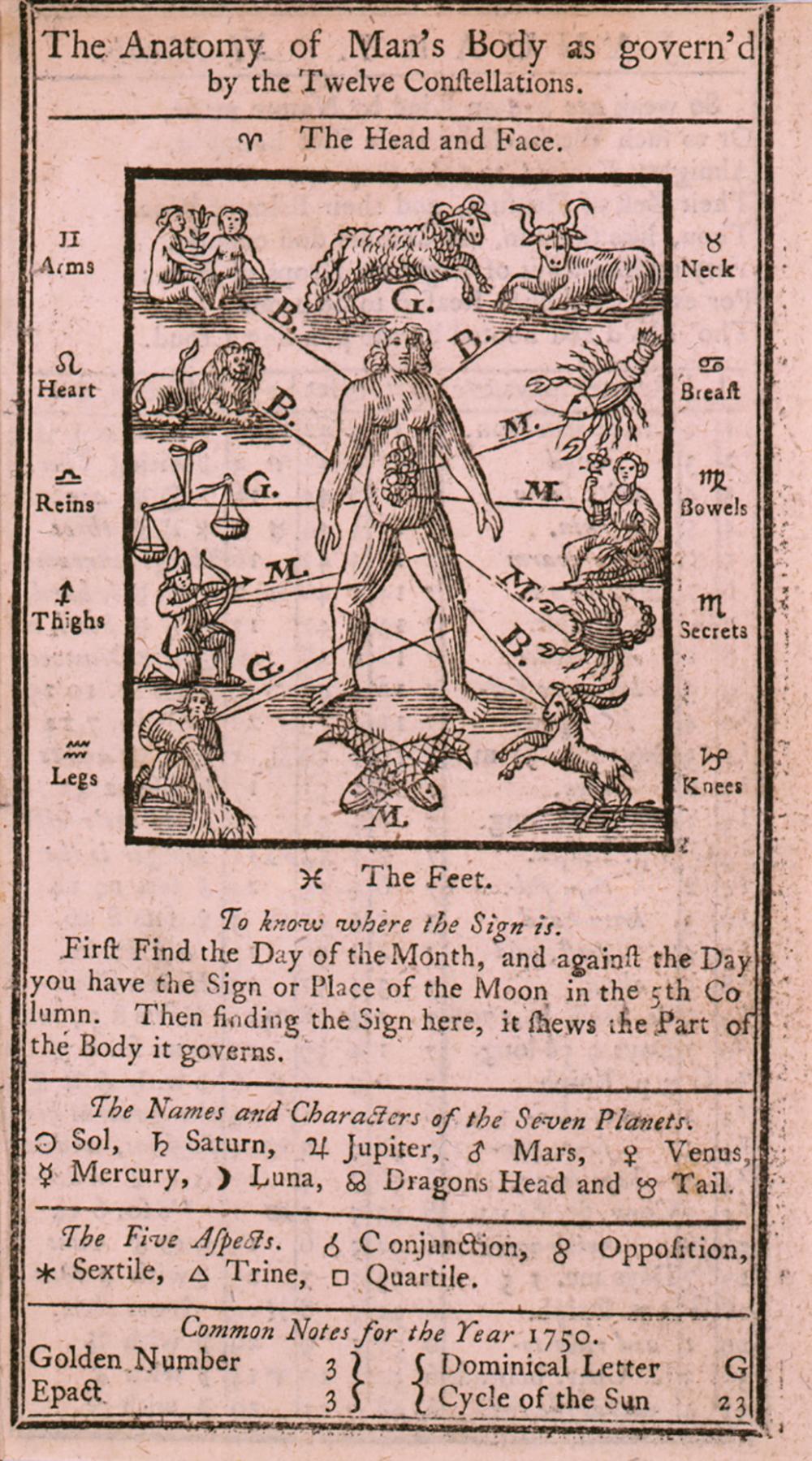 Illustration in Poor Richard's Almanack, c. 1750.