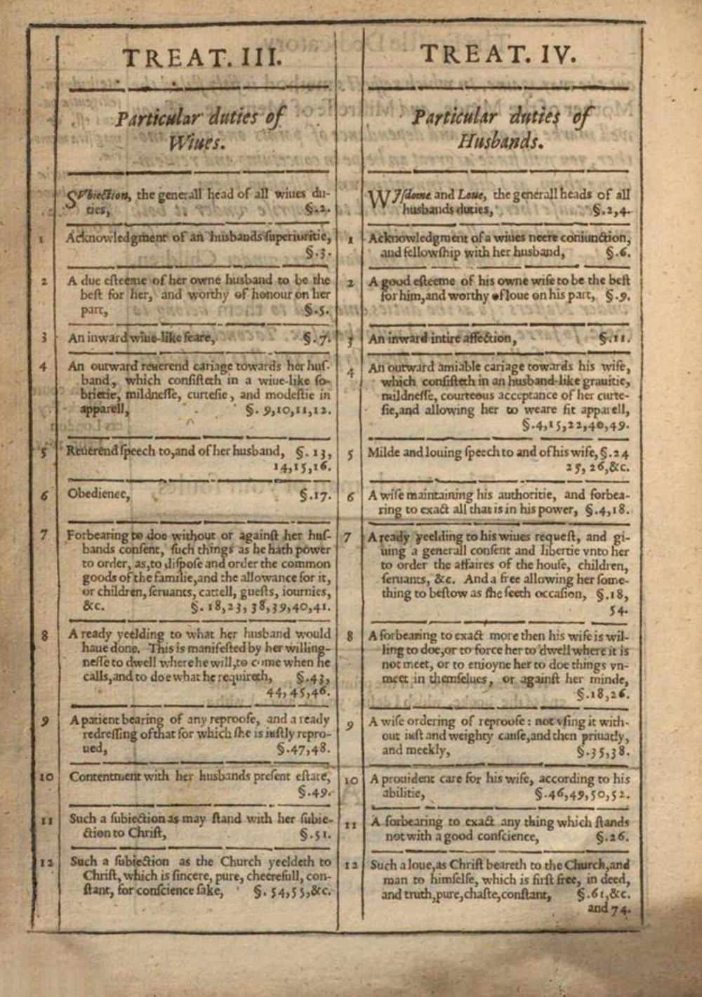 Page from Of Domesticall Duties, by William Gouge, 1622. British Library.