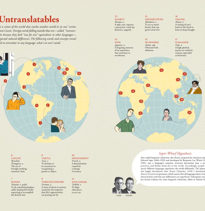 The Untranslatables