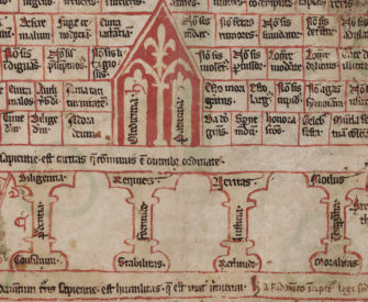 A detail of a tower of wisdom from a medieval manuscript. A manuscript page with drawings of boxes, columns, and latin text.