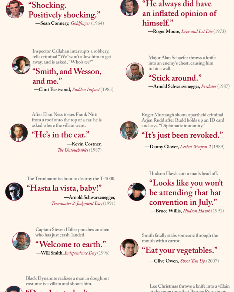 Funny one-liners from action films and the actors who have said them