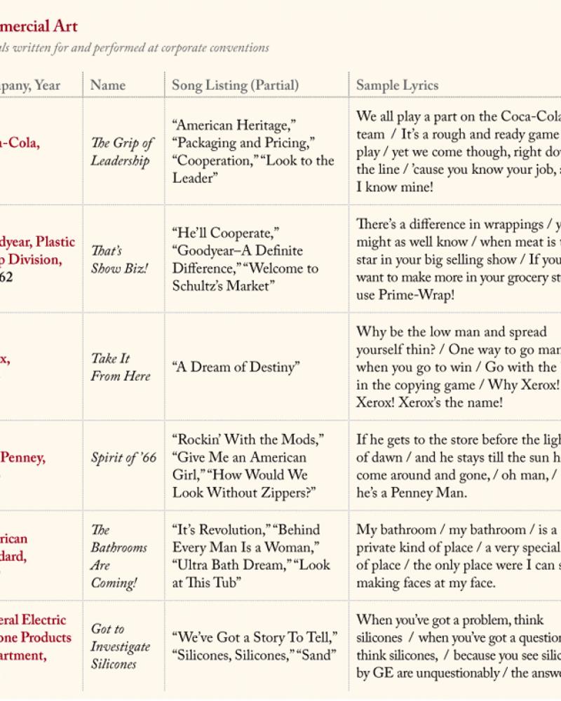 Musicals written for corporations.