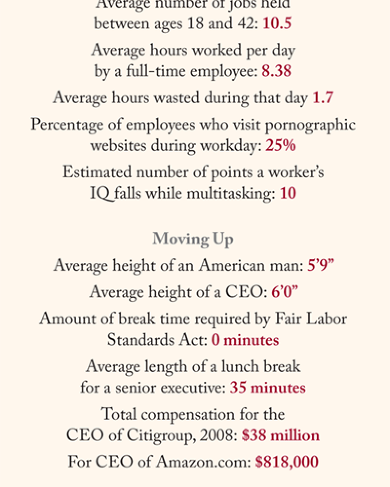 Facts and figures from the working life.