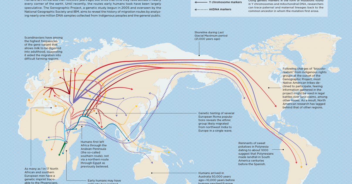 Great Migrations | Map